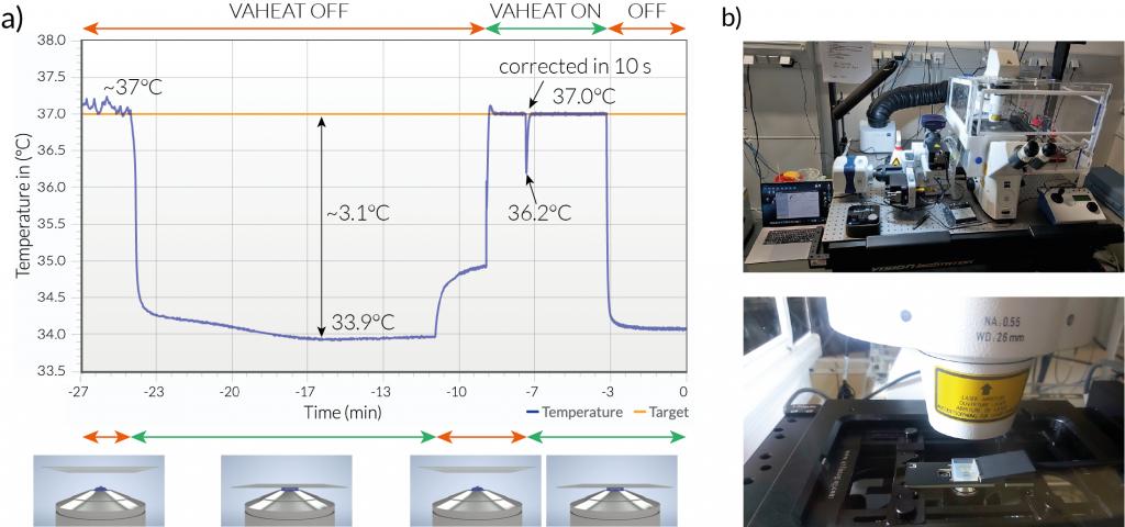 immersion objective as heat sink